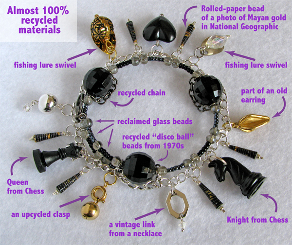 bracelet with recycled materials and captions describing components